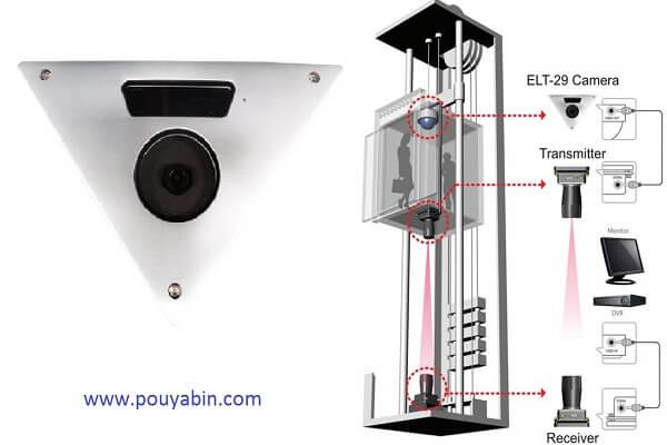 دوربین مدار بسته در آسانسور